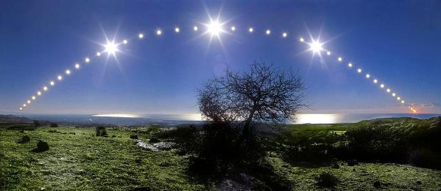La traiettoria del Sole durante il Solstizio d'Inverno