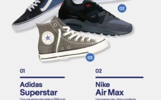 Uno shopping online sempre più mobile e personalizzato