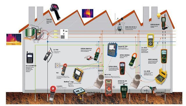 100 milioni di euro per ridurre i consumi energetici