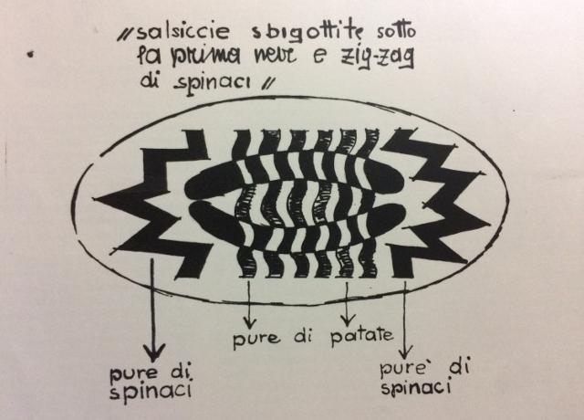 """""""Salsicce sbigottite sotto la prima neve e zig-zag di spinaci"""", menù di Fortunato Depero"""