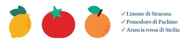 Limone di Siracusa, Pomodoro di Pachino, Arancia rossa di Sicilia alla conquista del Giappone