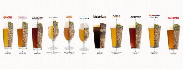 Le birre di Ballarak