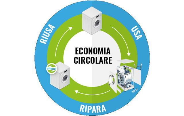 Le nuove misure europee sugli elettrodomestici includono requisiti di riparabilità e riciclabilità, contribuendo anche agli obiettivi di economia circolare...