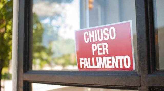 6.800 imprese siciliane hanno chiuso a causa del covid, 590 di queste sono quelle turistiche