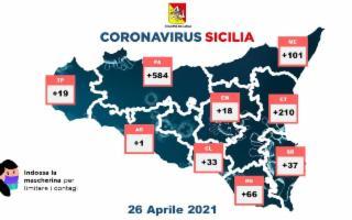 I dati del Covid a Palermo continuano ad essere preoccupanti