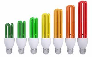 Efficienza energetica, nuove etichette per le lampadine: ecco cosa cambia